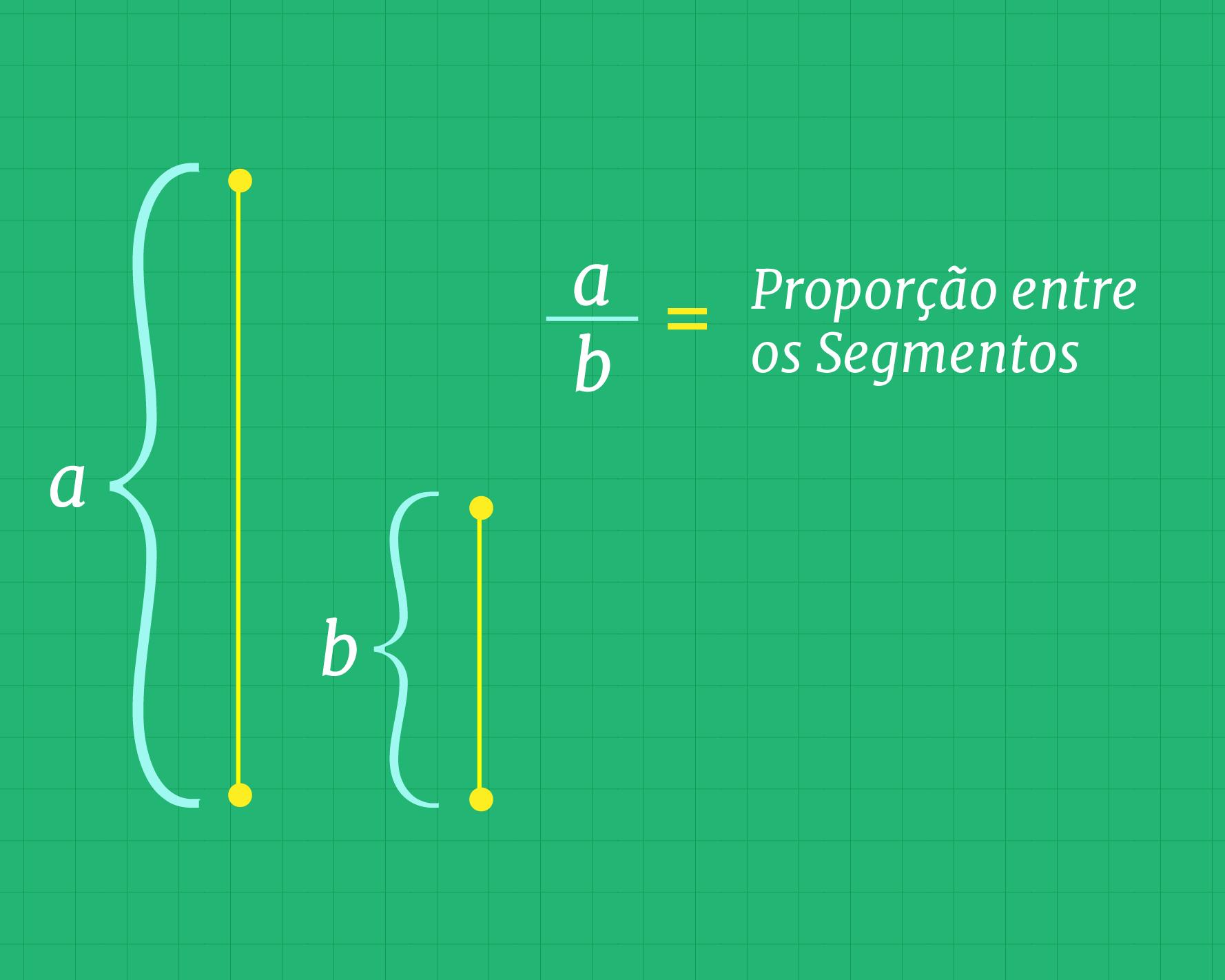 Proporção entre os segmentos a e b