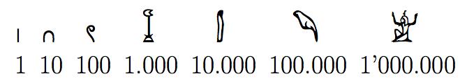 Numeración egipcia.
