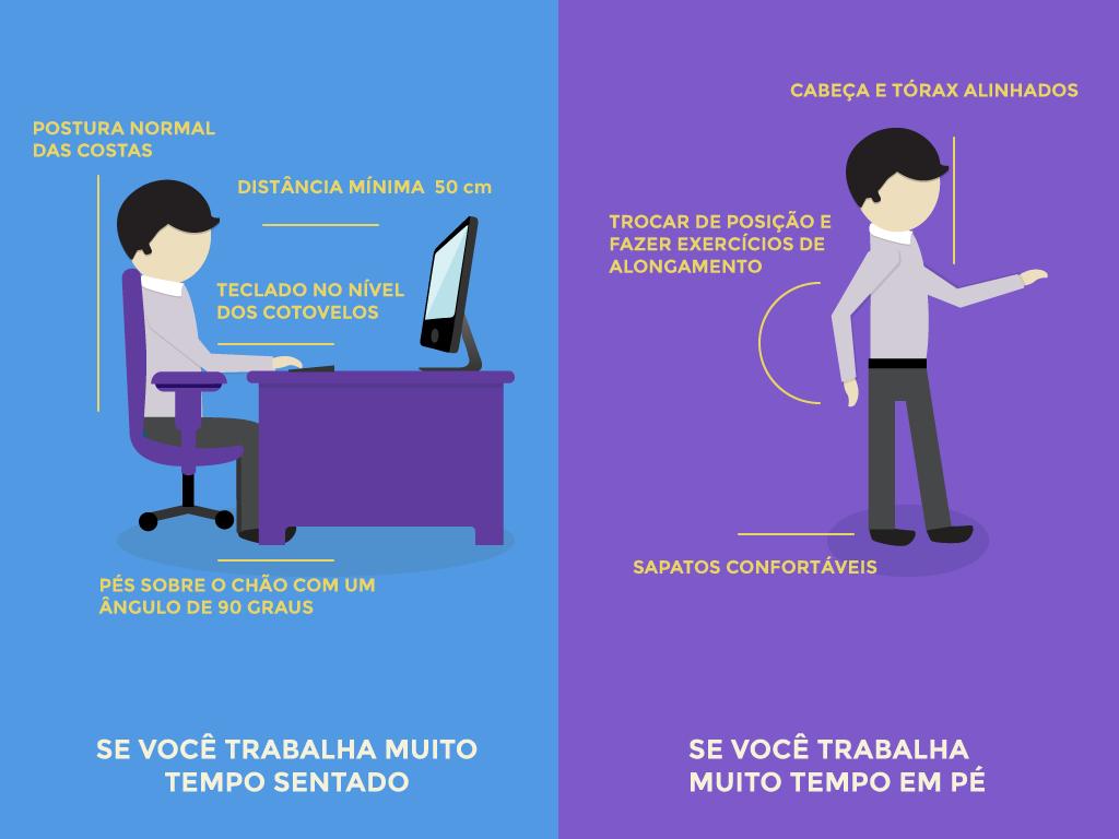 Recomendações de boa postura no local de trabalho.