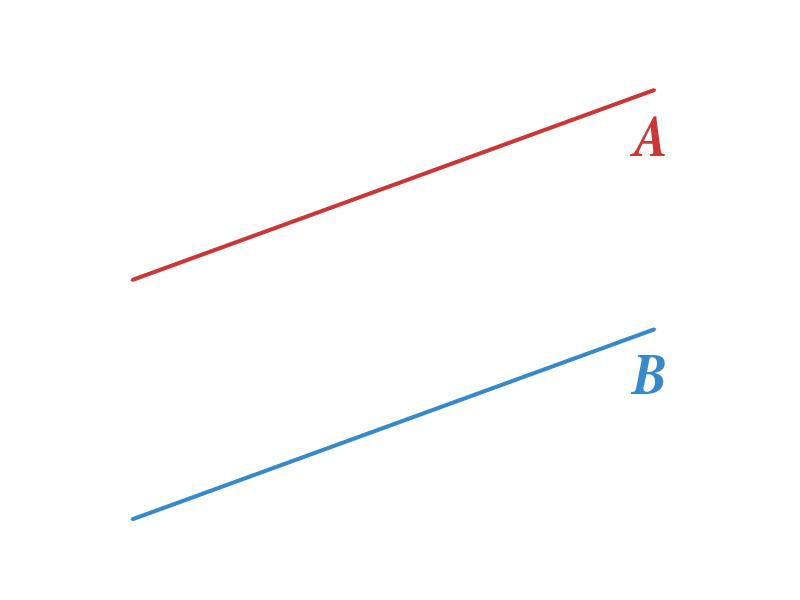 Las rectas A y B son paralelas.