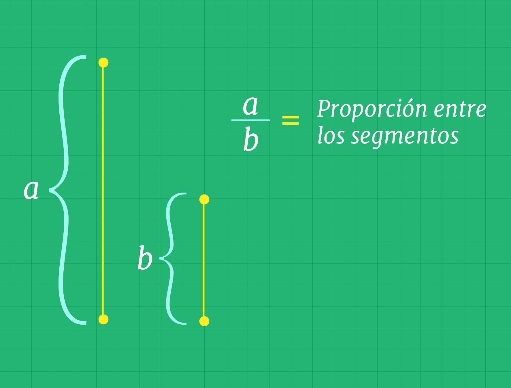 Proporción entre los segmentos a y b