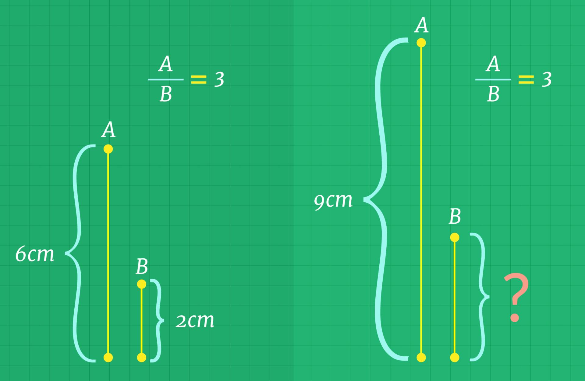 Dos pares de segmentos.  La proporción entre cada par de segmentos es 3