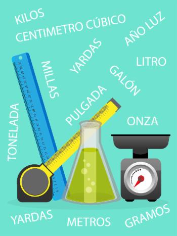Unidades de medición de todo tipo.