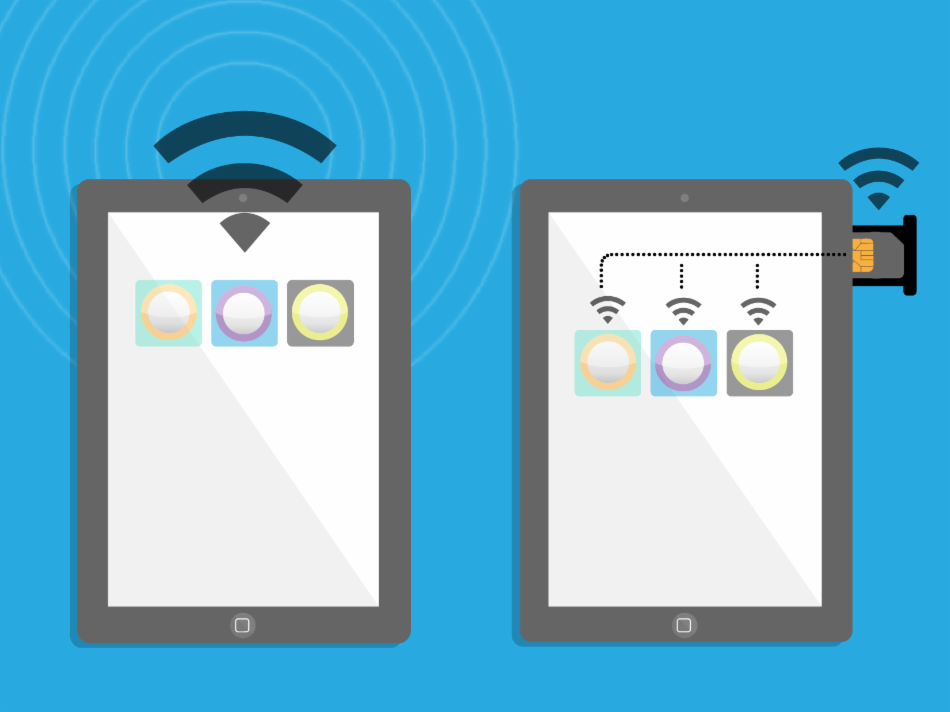Solo Wi-Fi o Wi-Fi más celular