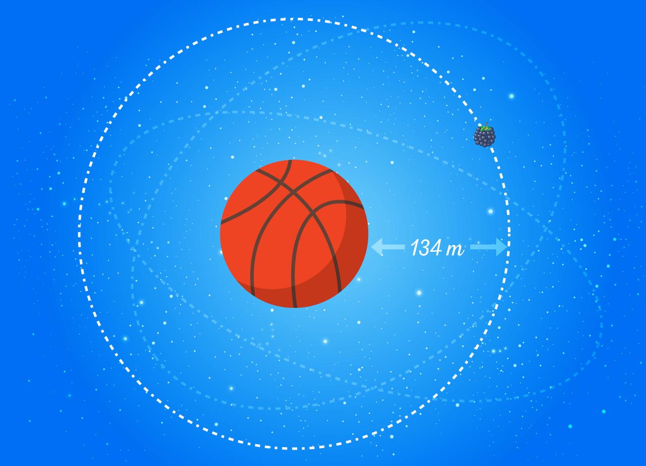 Comparación de el tamaño de Júpiter con relación al sol.