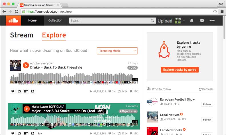Imagen de la plataforma SoundCloud.
