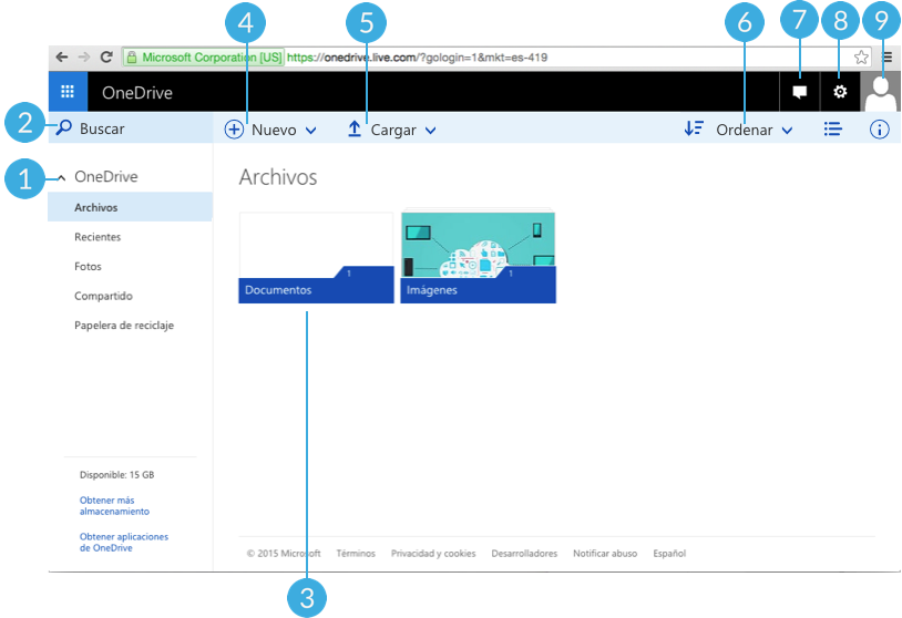 Imagen numerada de las partes de la interfaz de OneDrive.