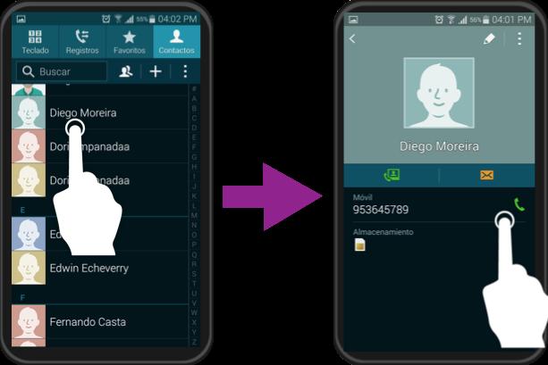 Imagen ejemplo de cómo hacer una llamada en un teléfono inteligente con SO Android.