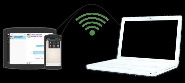 Imagen de compartir internet por cable USB.
