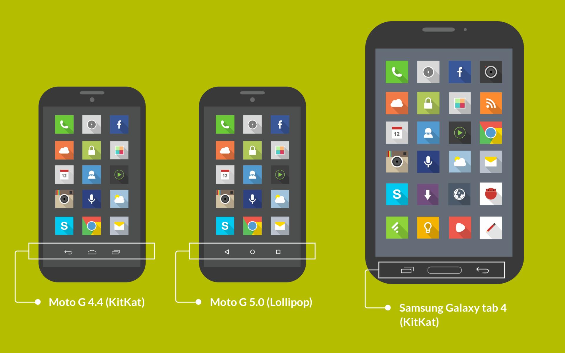 Vista comparativa de tres modelos de botones de navegación de Android.