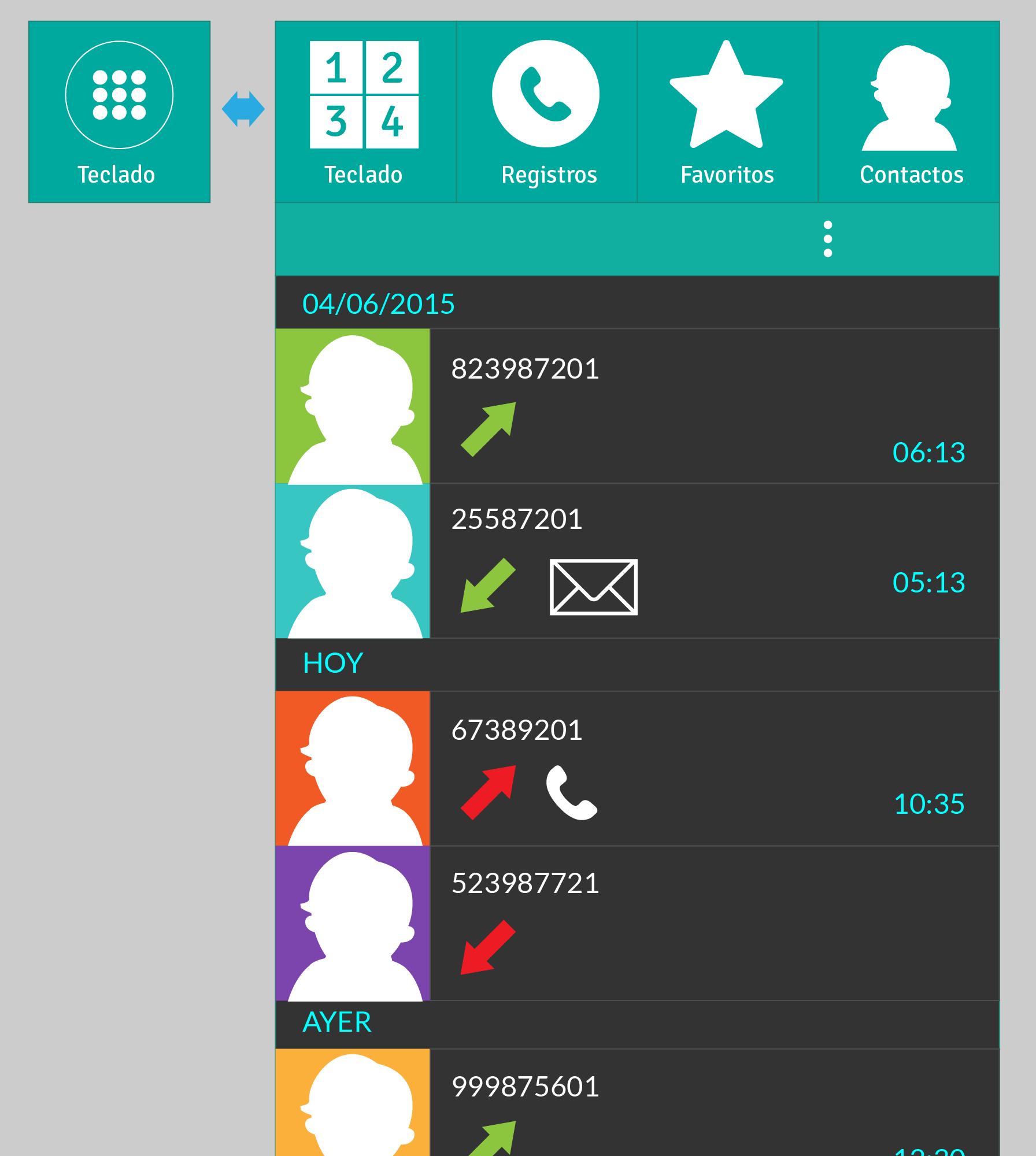 imagen ejemplo de la interfaz de la aplicación Teléfono y sus principales características.