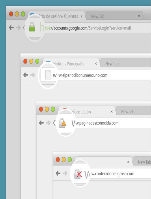 Vista de los posibles indicadores de seguridad que utiliza Chrome.