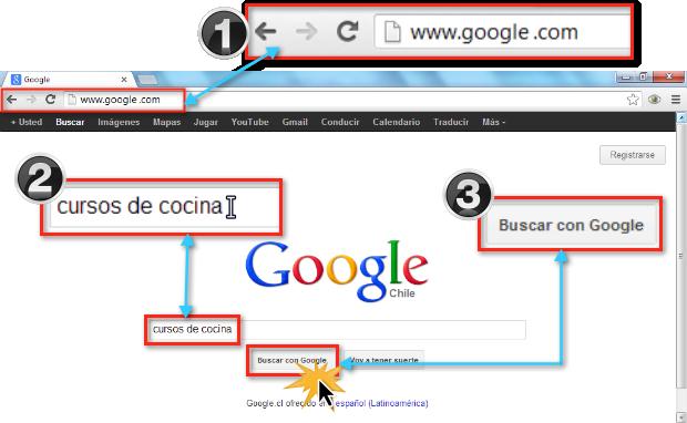 Cómo buscar sitios en internet.