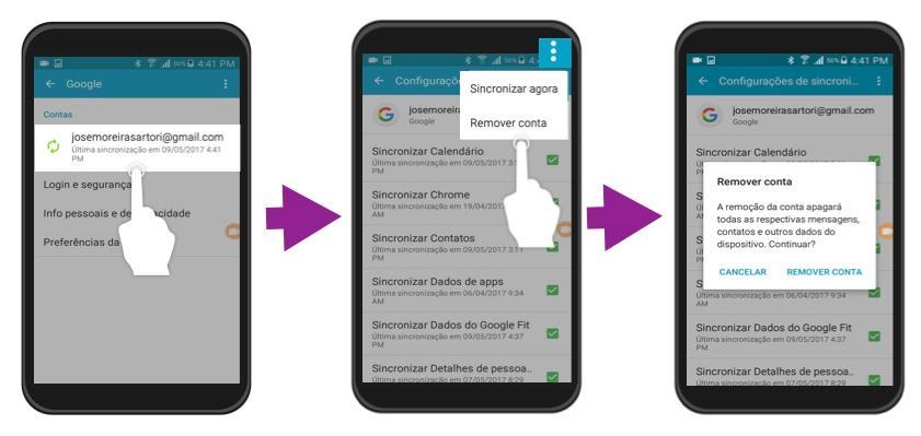 Passos 4, 5 e 6 para eliminar uma conta em um sistema operacional Android