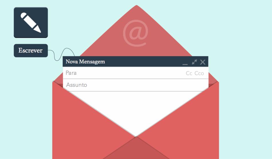 Campos que você deve preencher para escrever um email