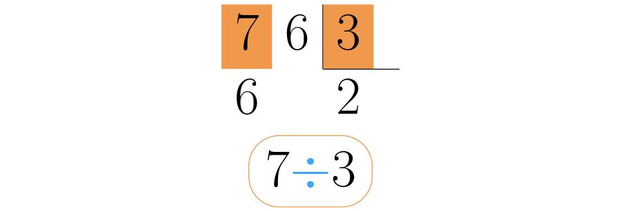 Divide las cifras del dividendo de izquierda a derecha.