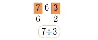Comece dividindo os números do dividendo da esquerda para a direita.