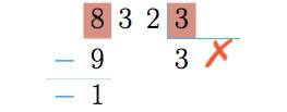 Se colocamos um número maior, obtemos uma subtração com resultado negativo.