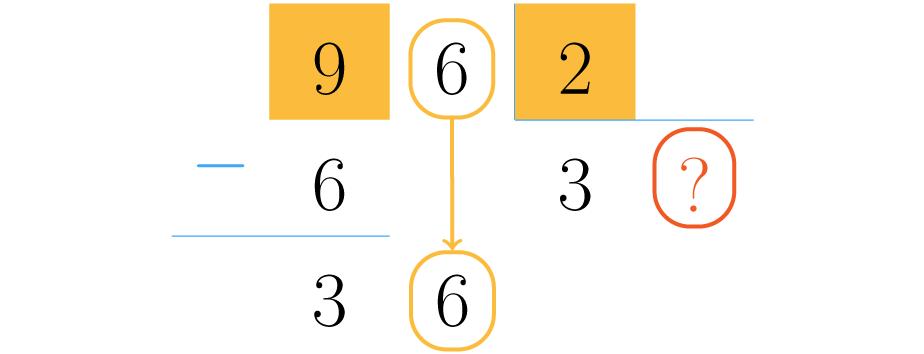 Si se pone un número menor, no podrás continuar la división.