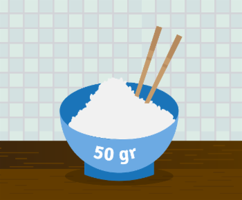 Quantos grupos de 50 gramas podemos formar com 3000 gramas?