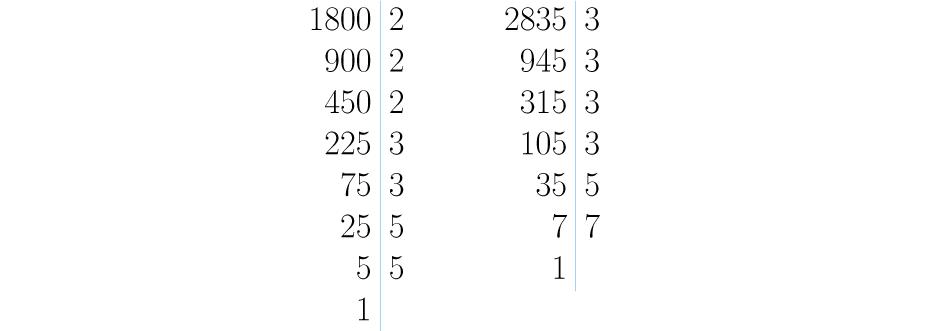 Descomposiciones primas de 1800 y 2835.