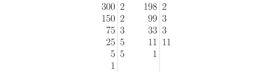 Se descomponen los dos números en factores primos.