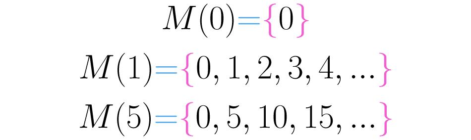 Conjuntos de múltiplos de 0, 1 y 5.