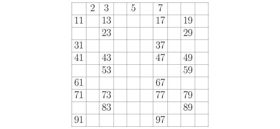 Continua con el 5 y elimina todos los números contando de 5 en 5 a partir de él.