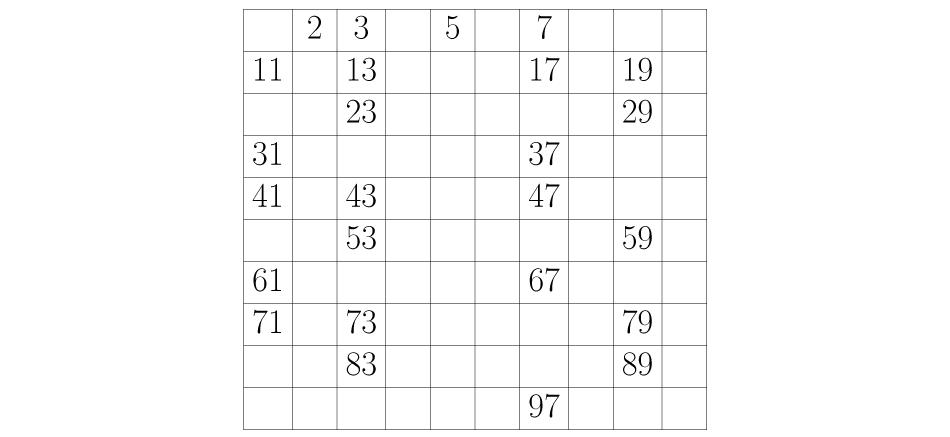Al seguir este proceso quedan en la tabla solamente los números primos.
