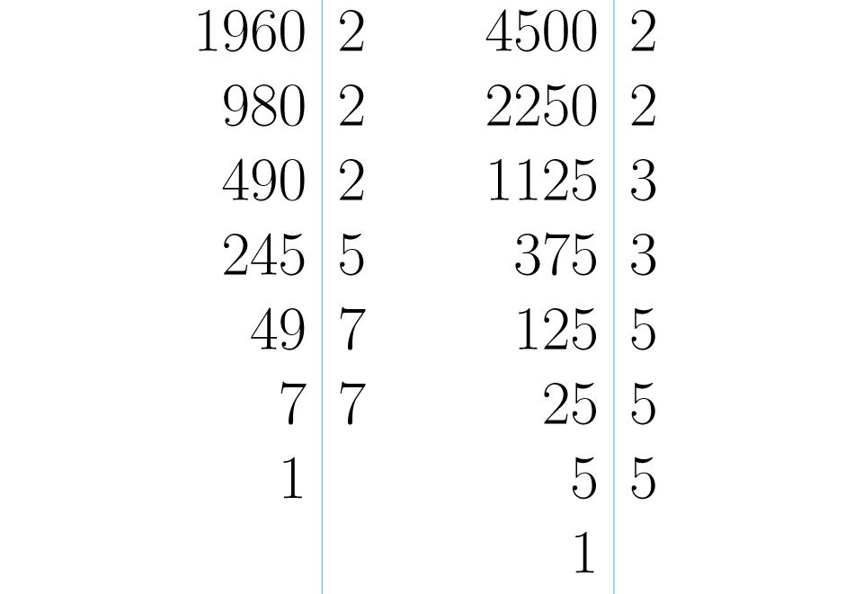 Divisores de 1960 y 4500.