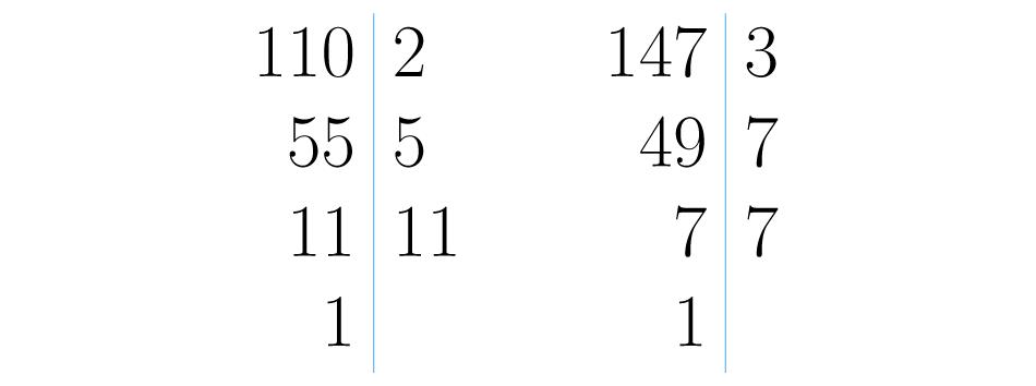 Divisores de 110 y 147.