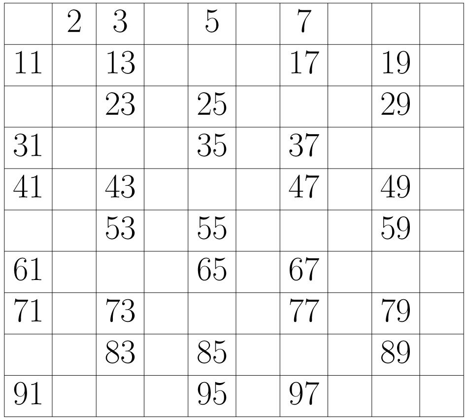 Deja el tres intacto y elimina todos los números contando de tres en tres a partir de él.