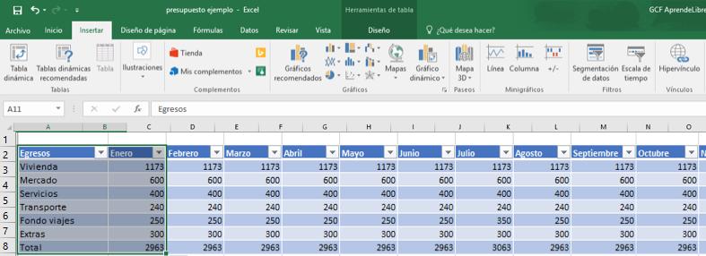 Imagen ejemplo de las celdas seleccionadas para hacer un gráfico.