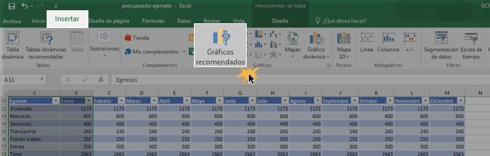 Imagen ejemplo del comando Gráficos recomendados.