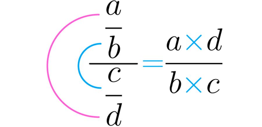 Fórmula de la oreja.