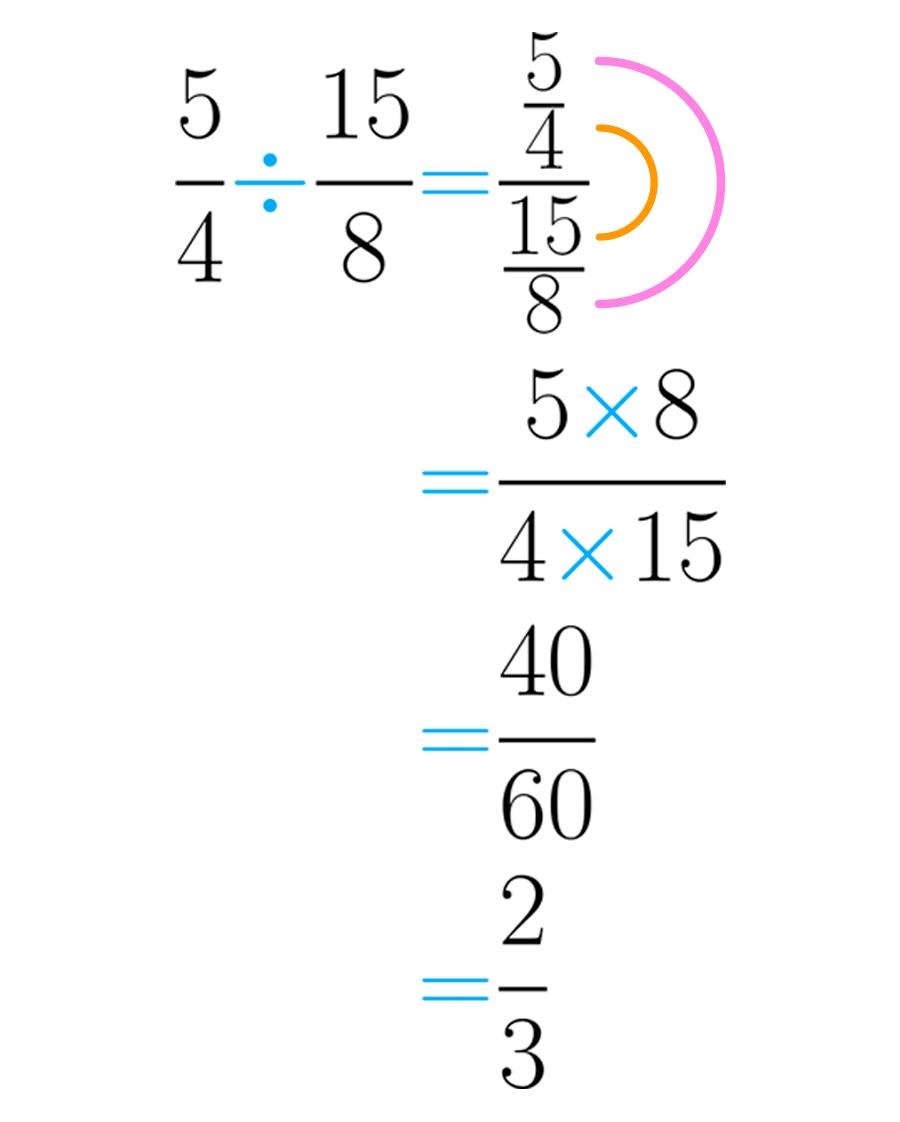 División de cinco cuartos entre quince octavos