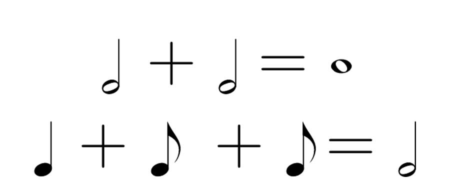 La suma de figuras es una suma de fracciones