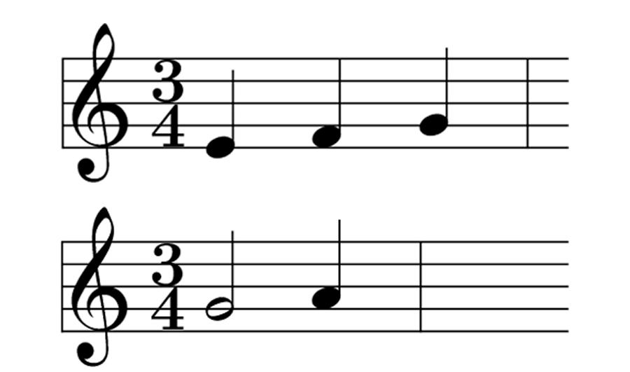 Compases de tres cuartos