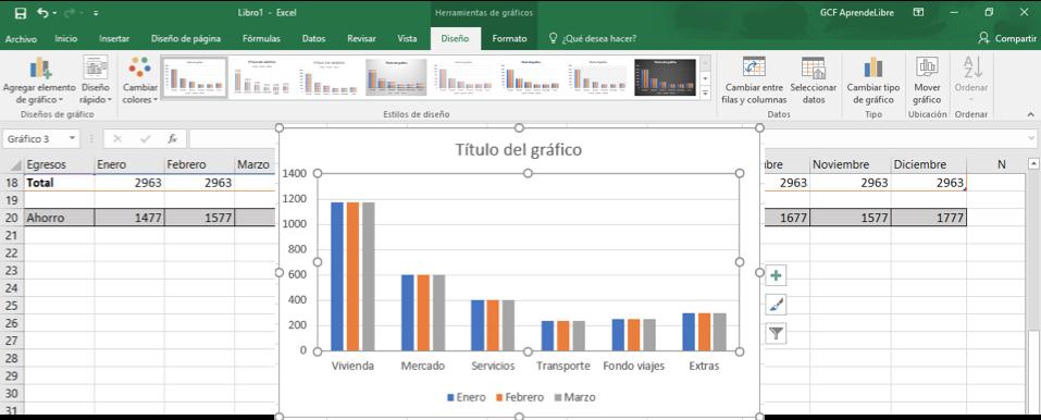 Imagen ejemplo de cómo se ve un gráfico después de cambio entre filas y columnas.