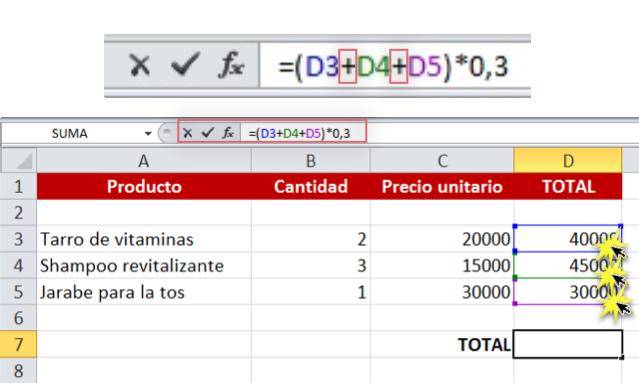 Imagen ejemplo de cómo crear una fórmula compleja en Excel 2010.
