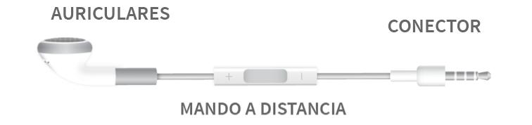 Audífonos del iPhone.