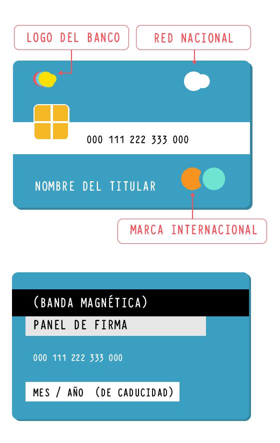 Dentro de las tarjetas mas reconocidas están: Visa, American Express, MasterCard y Diners Club.