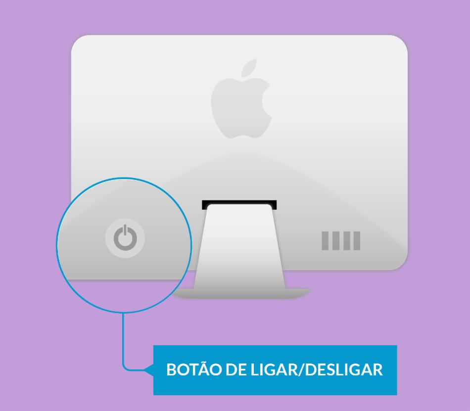 Botão de ligar no Mac
