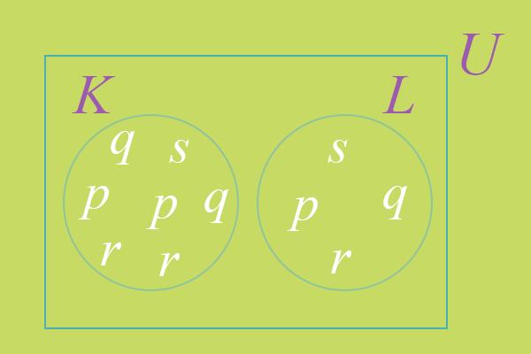 Os conjuntos K e L são iguais?
