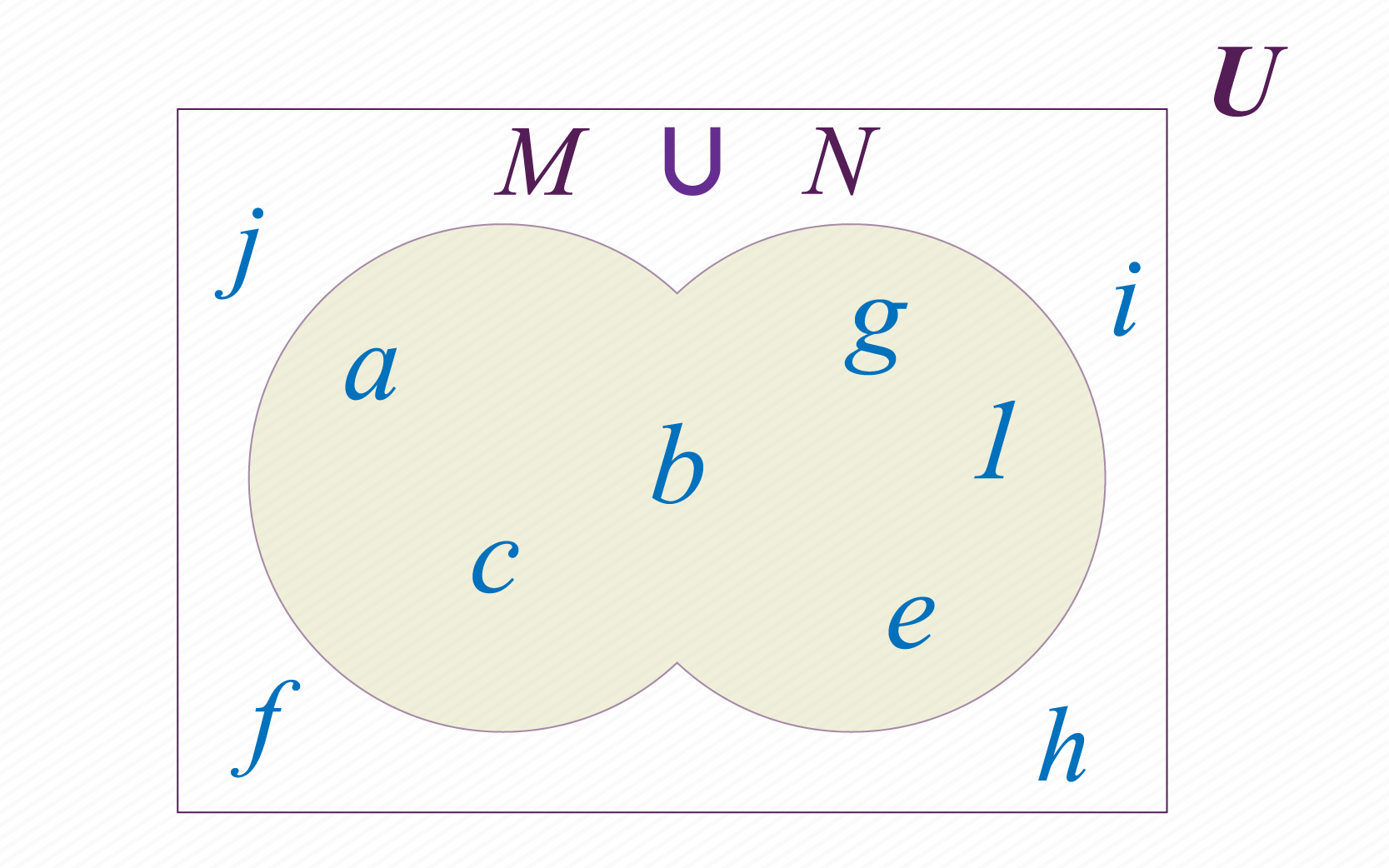 Unión de M y N.