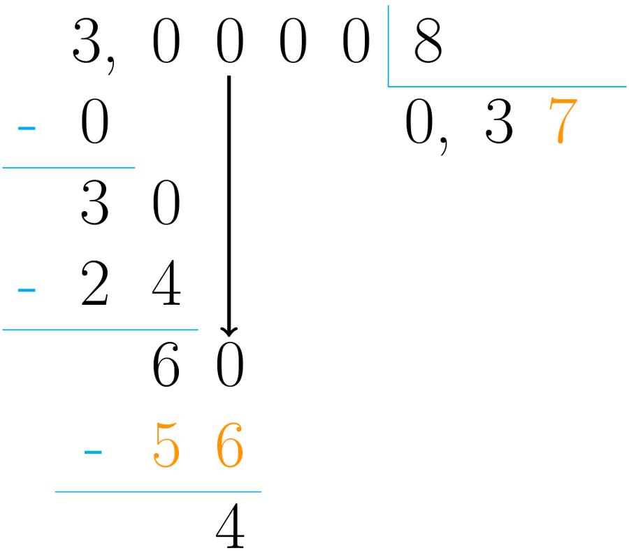 Se realiza la división 60 entre 8.