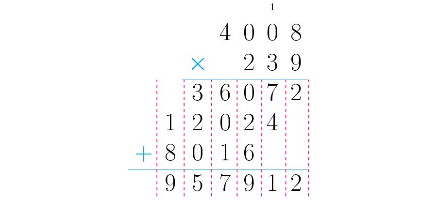 Somamos os resultados destas multiplicações.