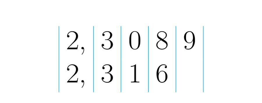 2,3089 é menor que 2,316.
