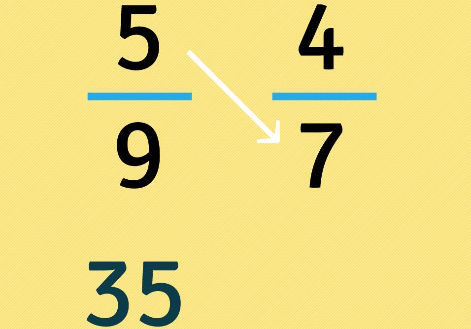 Los Números Orden En El Conjunto De Los Números Racionales