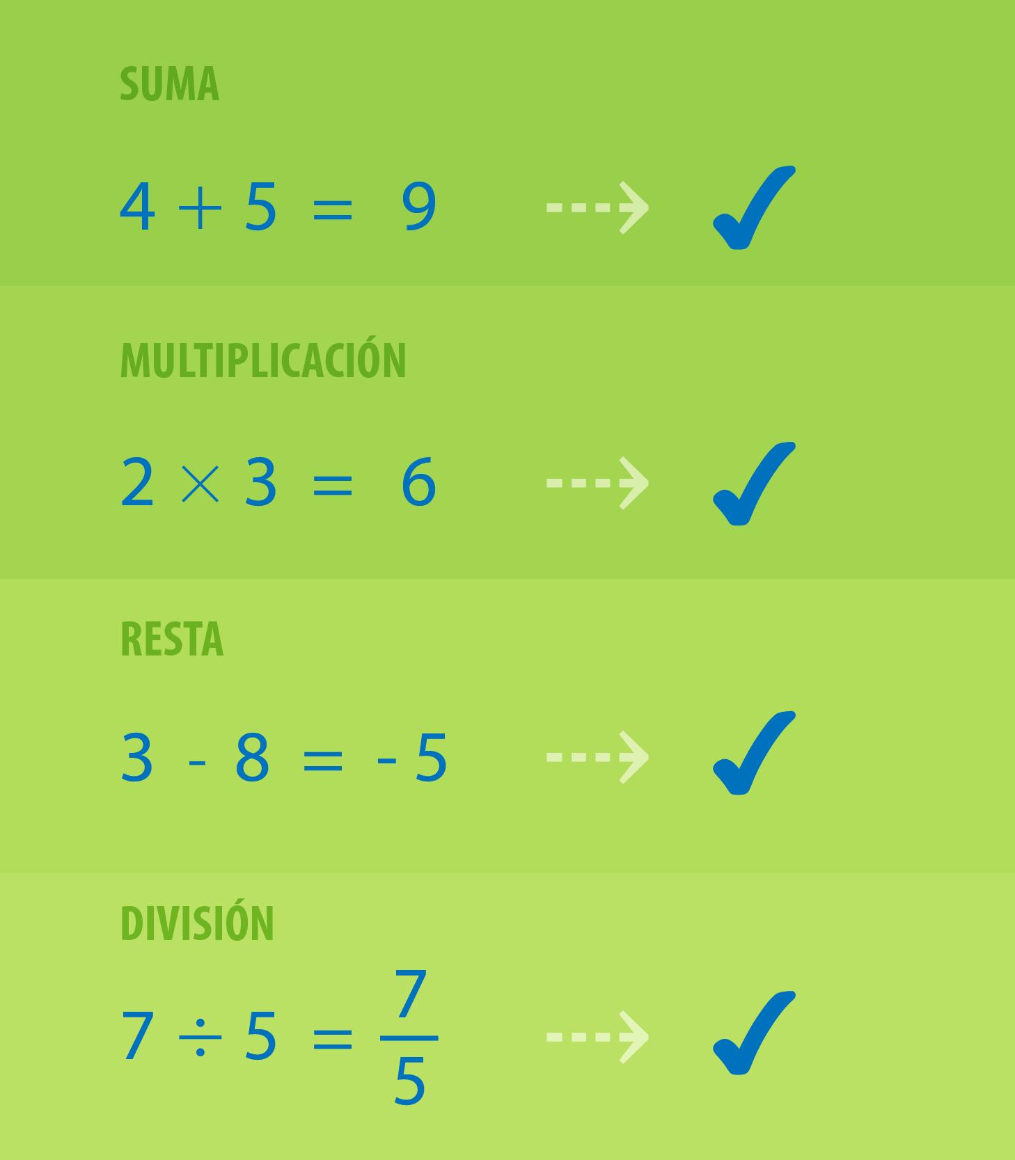 Operaciones en el conjunto de los racionales o fraccionarios.